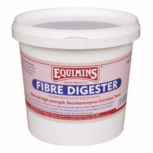 Fibre Digester