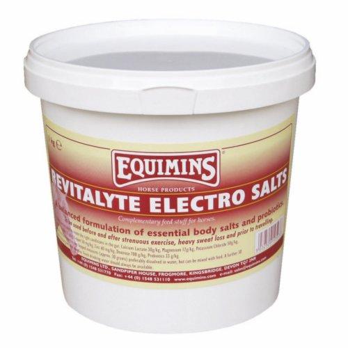 Revitalyte Electro Salts - Revitalizáló elektrolit sók